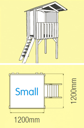 Small Fort Dimension